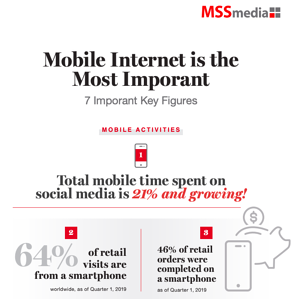 Infographic Thumbnail - Mobile Internet