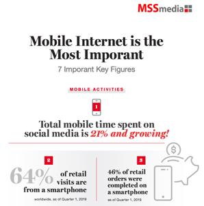 Infographic Thumbnail - Mobile Internet
