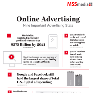 Infographic Thumbnail - Online Adverising