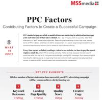 Infographic Thumbnail - PPC Factors