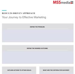 Worksheet Thumbnail - Refining Marketing Goals