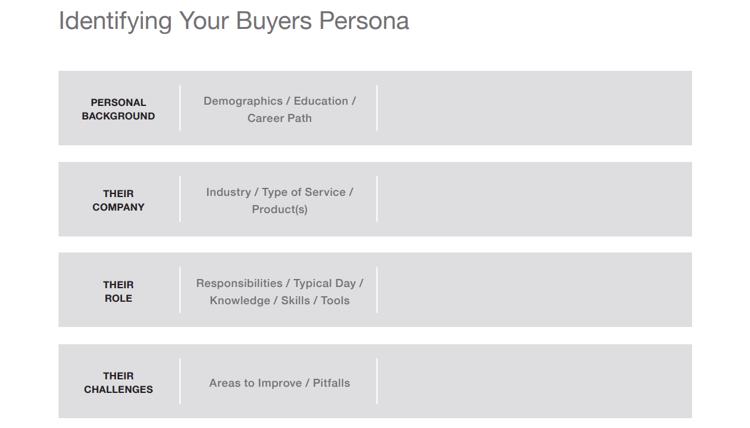 MSSmedia Buyer Persona Worksheet-1