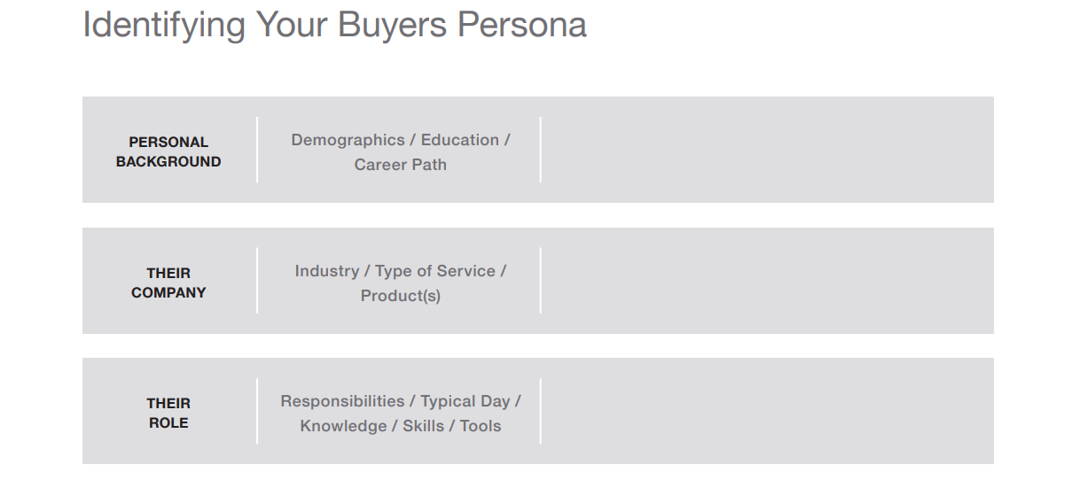 MSSmedia Buyer Persona Worksheet