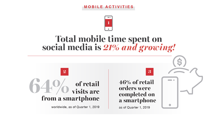 MSSmedia Mobile Activities